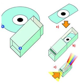 espectrofotometria3